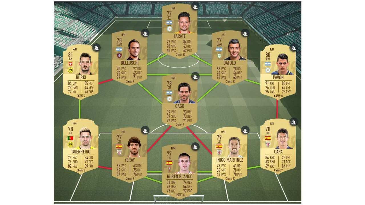 Plantilla para el desafío del Borussia de Dortmund