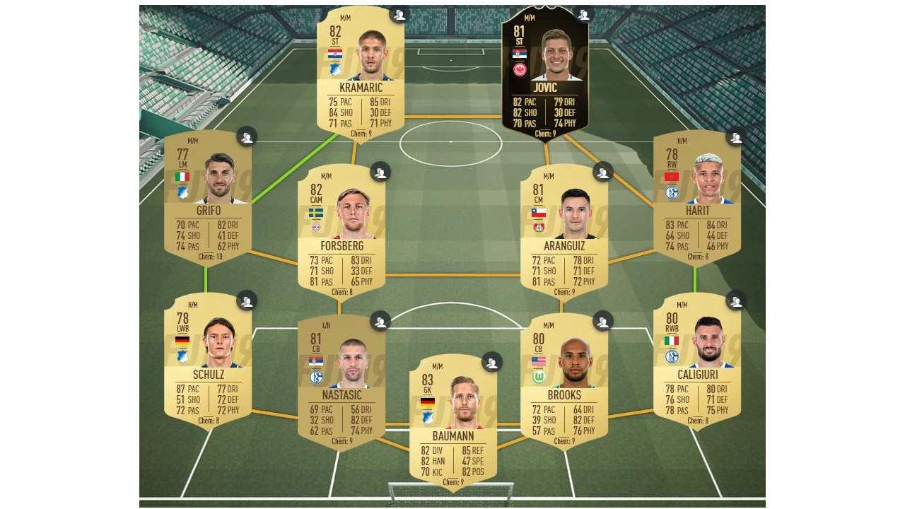 Plantilla para el desafío de Bundesliga